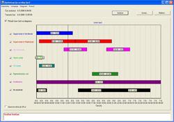 Program za določanje urnika šarž v pripravi surovin v Cinkarni Celje