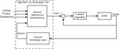 Podporna in implementacijska tehnologija za sisteme vodenja