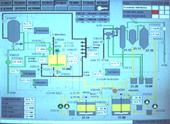 Vodenje in optimizacija zahtevnih (kompleksnih) procesov